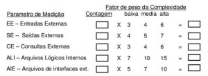 Exemplo de contagem de pontos de função