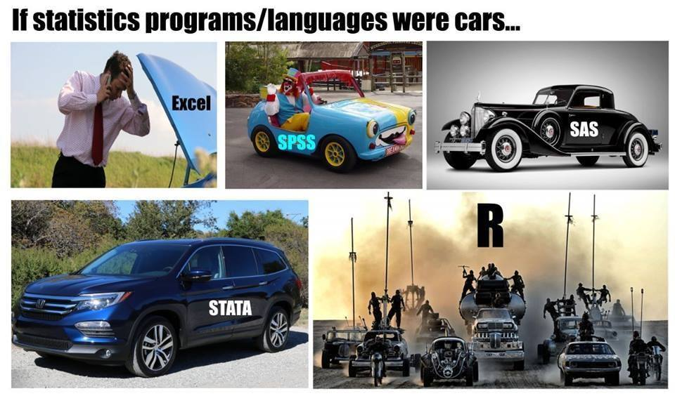 R e os Carros