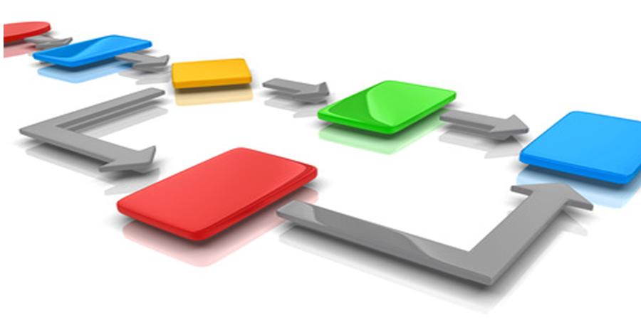 A importância do mapeamento de processos nas organizações