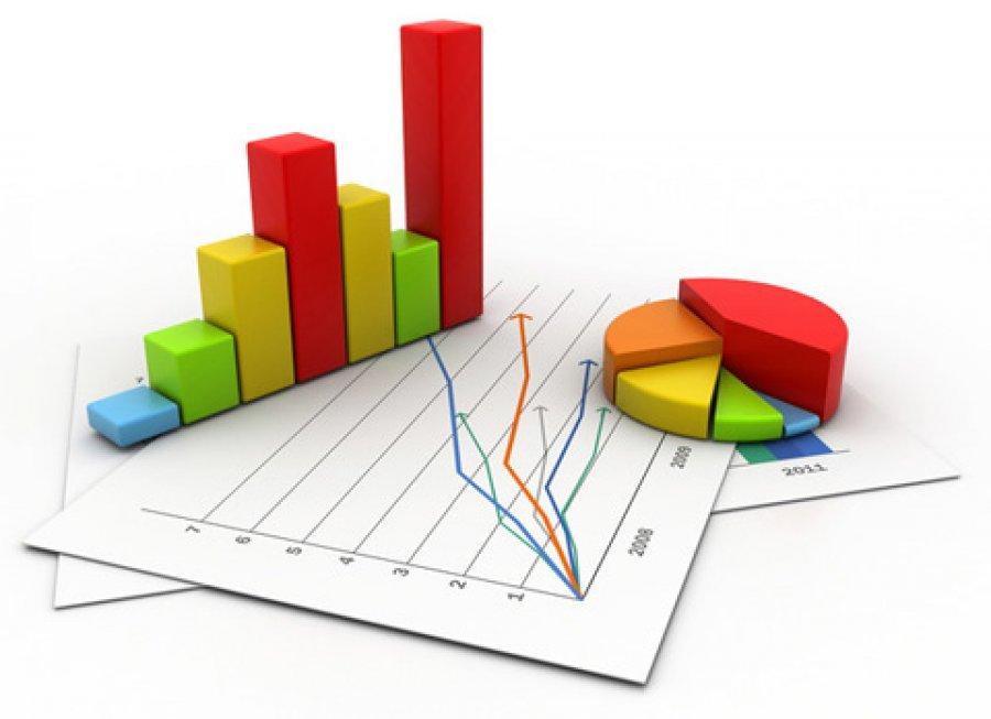 Identificação de Indicadores Estratégicos para sua Área de TI